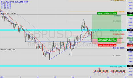 GBPUSD: GBPUSD LONG IDEA IF THIS LEVEL HOLDS 0.618 FIB