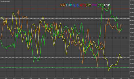 EURUSD: CAD, GBP and JPY - Market Update