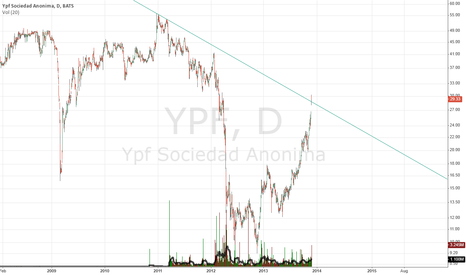 YPF: TURNING POINT
