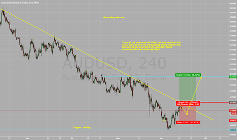 AUDUSD: $AUDUSD - No Hike + Bearish Outlook? Commodities take flight