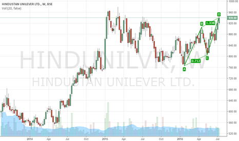 HINDUNILVR: abcd bearish harmonic pattern on weekly chart