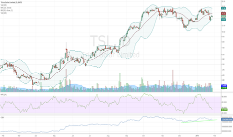 TSL: Maybe just wait a little longer?