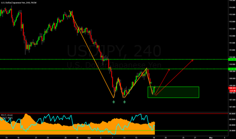 USDJPY: USDJPY 4HR: Another 2618 Example