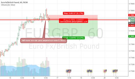 EURGBP: EURGBP sell пробуем