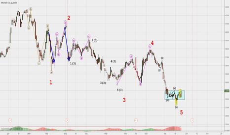 KR: Игра на окончание импульсной волны.
