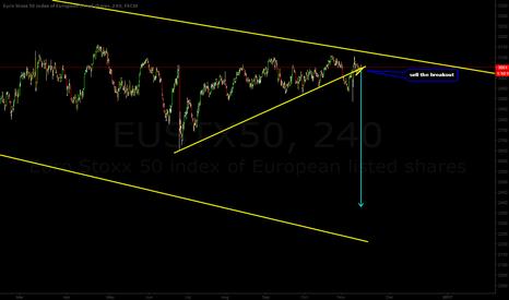 EUSTX50: eustx50
