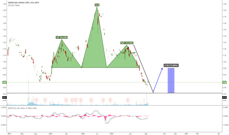 ALN: ALN: LOOKING FOR A TEST ON THE NECKLINE OF THIS H&S PATTERN