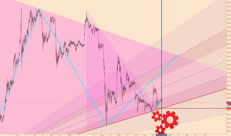 BTCUSD: chinese new year