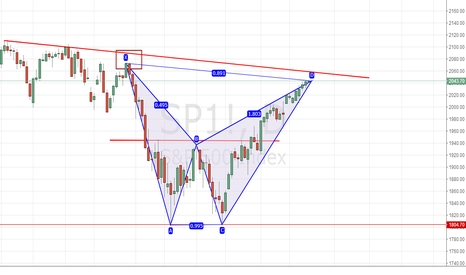 SP1!: we will see a short