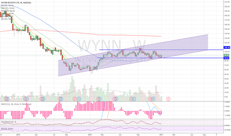 WYNN: Wynn long.. room to 104