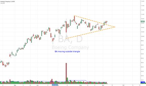 BA: BA moving outside triangle