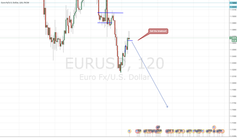 EURUSD: SELL EUR/USD!
