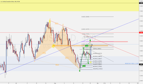USDCAD: USDCAD h8