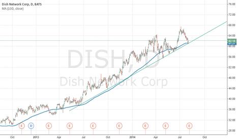 DISH: Dish Network