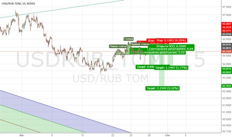 USDRUB_TOM: USD RUB
