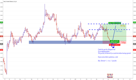 EURGBP: EURGBP ready for a pull-back!