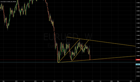 EURUSD: EURUSD Weekly. Buy Trendline