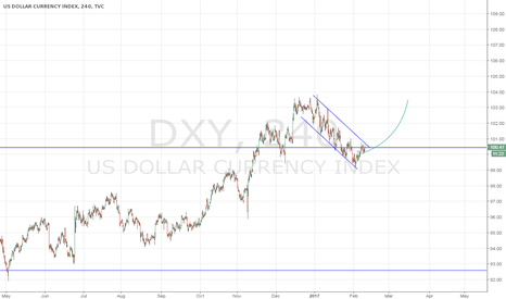 DXY: DXY/FLY