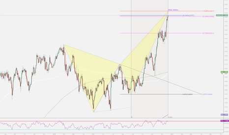 USDOLLAR: USD Dollar Bearish Butterfly