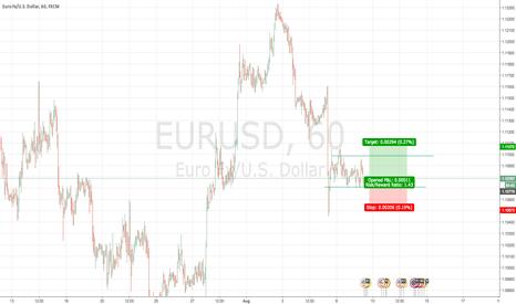 EURUSD: EURUSD long