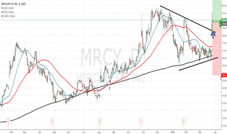 MRCY: Buy shares of Mercury Systems