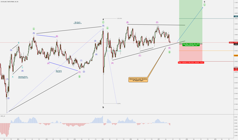 USDCHF: USD/CHF – Bullish Trend – Ascending Triangle – Primary Wave C