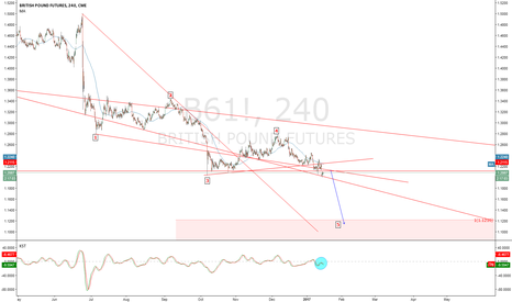B61!: BRITISH POUND index continue lowyar to finish wava 5 .