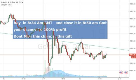 XAUUSD: gift for 100% profit