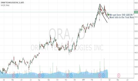 ORA: ORA Stock Symbol Extremly Strong Flag Pattren