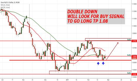 EURUSD: EURUSD Double down