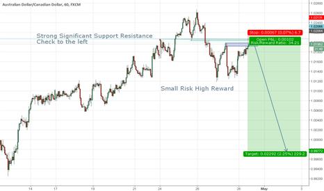 AUDCAD: AUDCAD Small Risk High Reward