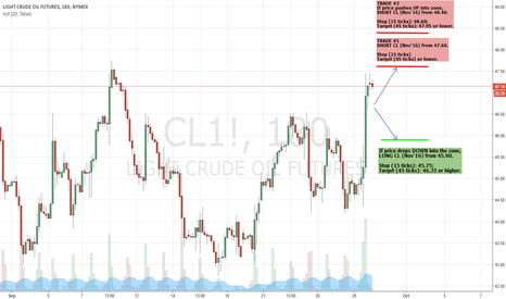 CL1!: SmartLevels - Intraday Levels for Crude Oil
