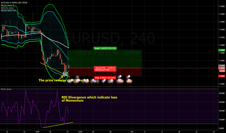 EURUSD: Buy opportunity at H4
