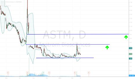 ASTM: ASTM