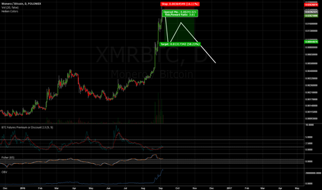 XMRBTC: Monero XMR flush toilet time