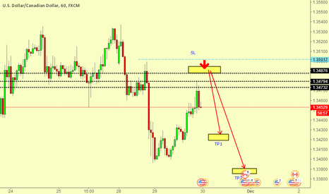 USDCAD: USDCAD SHORT AT THE YELLOW ZONE