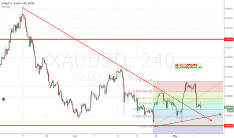 XAUUSD: X Point in Gold.H4