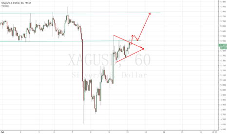 XAGUSD: all on the picture.