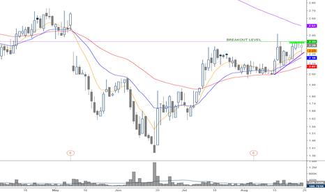 GEN: >2.33 breakout from short term