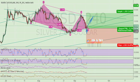XAGUSD: XAGUSD(SILVER)-Long Tech and fundamental Analisys