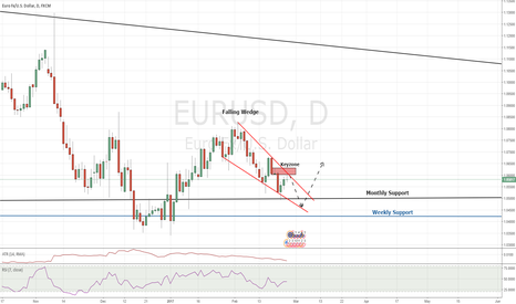 EURUSD: EURUSD Daily Falling Wedge