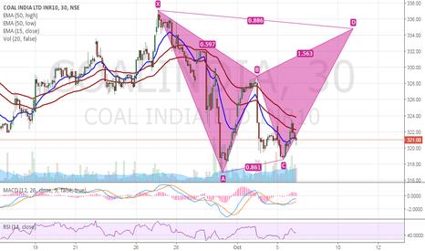 COALINDIA: Coal India - Buy 321, sl 318 tgt 334