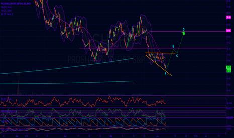 SH: SH falling broadening pattern LONG, possible AB=CD