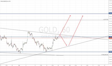 GOLD: entrada corta
