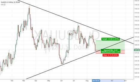XAUUSD: Gold signal