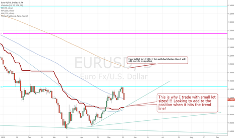 EURUSD: EURUSD - do what?