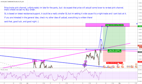 USDCAD: USDCAD - Channel Broke, re-test and long! (FlagPattern)