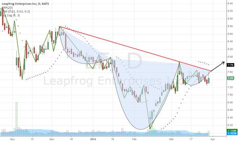 LF: Chart Update
