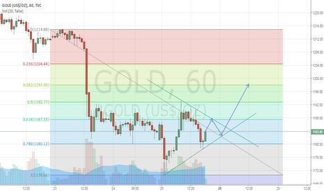 GOLD: Gold in starting week