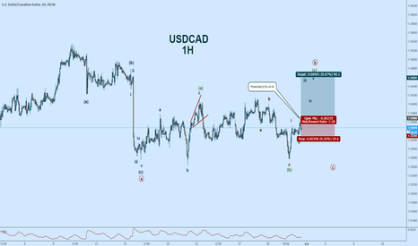 USDCAD: USDCAD Wave Count:  Long @ Potential ((1))-of-iii
